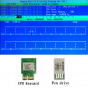 DDR4 DRAM Bu...